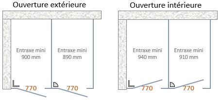 Page PMR largeur de passage - Cabineo