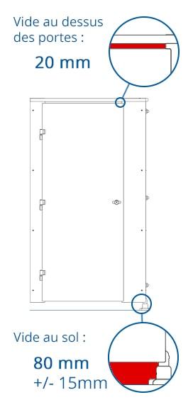 Intimité - Vide au sol et au dessus des portes