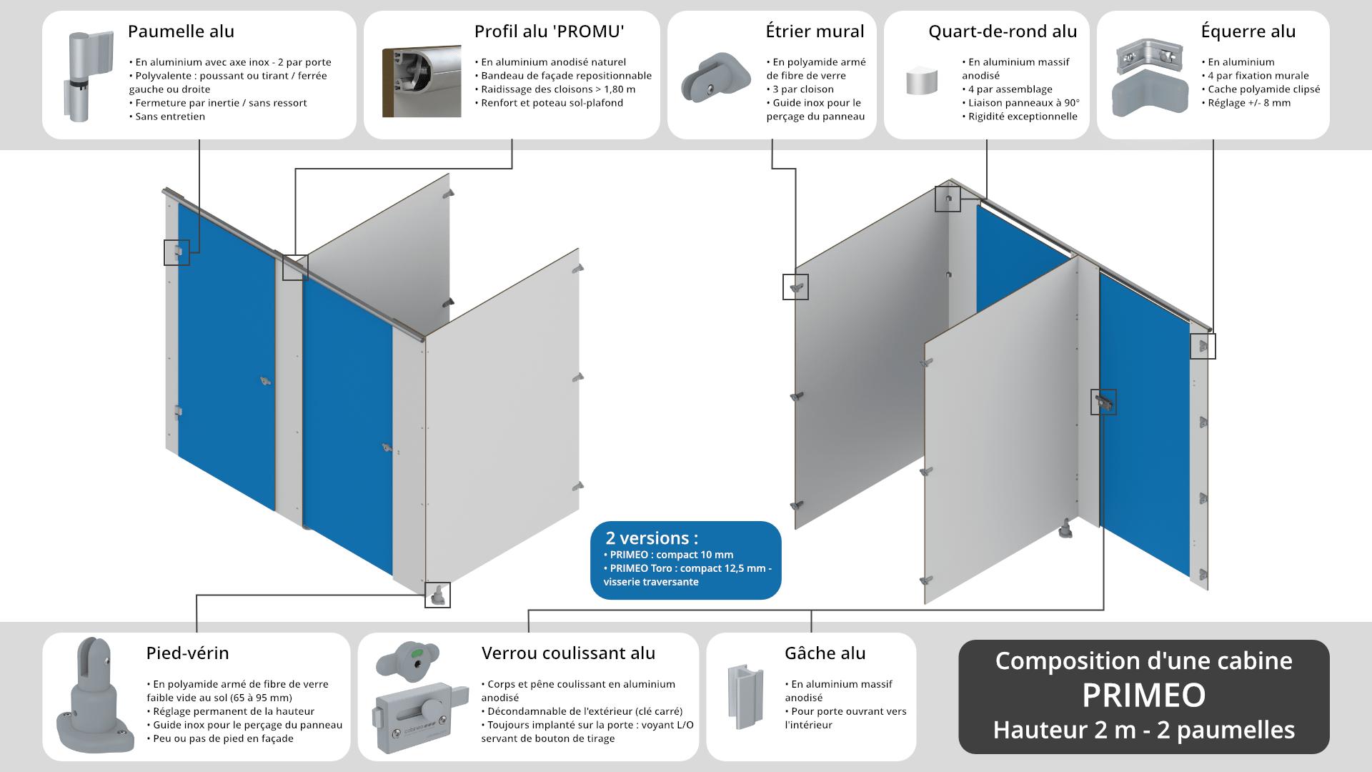Hauteur Maximum Mur De Séparation cabines sanitaires primeo - cabineo