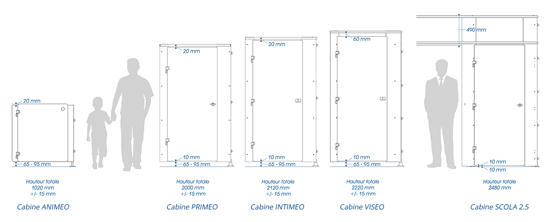 Cabines Cabineo - Elevations - Page applications